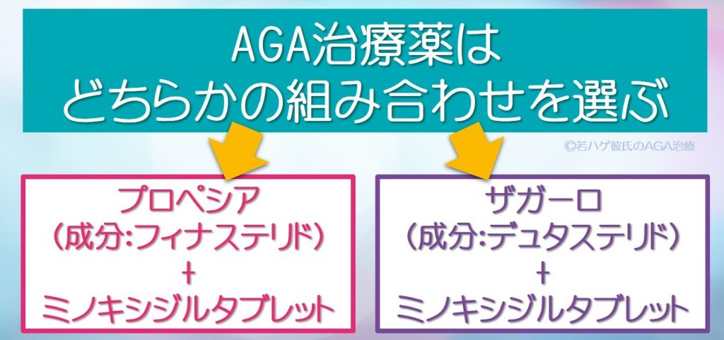 AGA治療薬の選び方